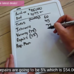 How to Calculate Numbers on a Rental Property